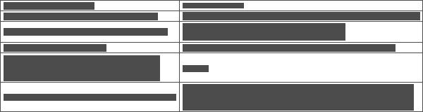 технические характеристики абоненских шифраторов